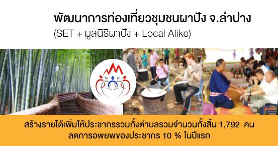 พัฒนาการท่องเที่ยวชุมชนผาปัง จ.ลำปาง (SET + มูลนิธิผาปัง + Local Alike)
