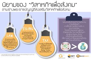 ถอดรหัสนิยามและนโยบายธุรกิจเพื่อสังคมในไทย