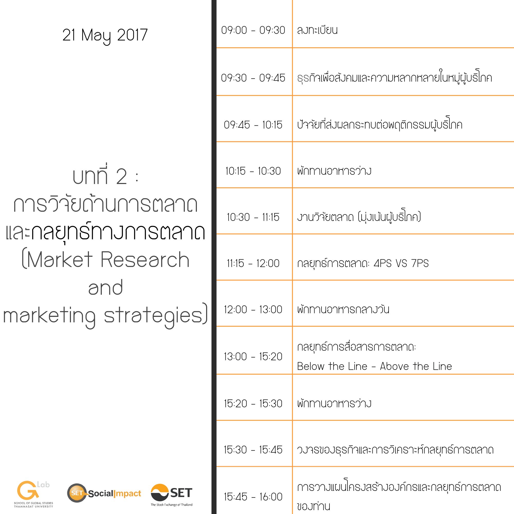 Workshop SE 101 Ep.2 หัวข้อ Market Research & Marketing Strategies