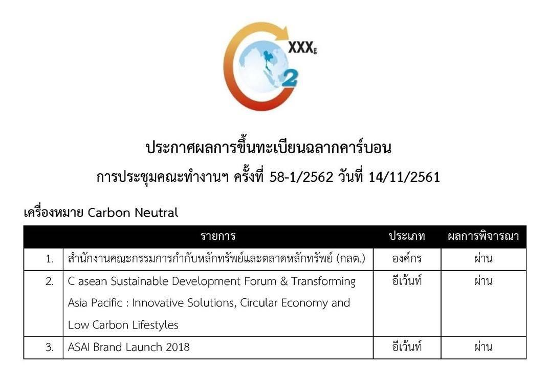 C asean ผ่านการประเมินการจัดงานอีเว้นท์แบบไร้คาร์บอน (Carbon Neutral Event)