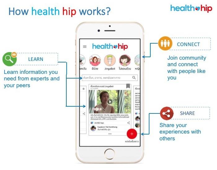 Healthhip