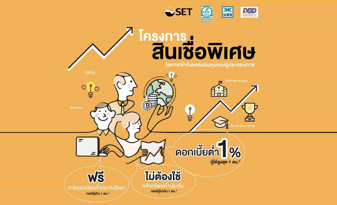 โครงการ สินเชื่อพิเศษสำหรับ Social Enterprise และ SMEs