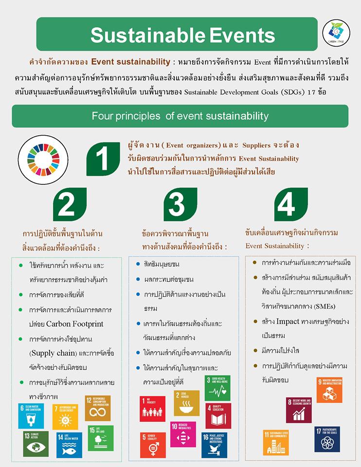 การจัดงานอีเว้นท์อย่างยั่งยืนตอบโจทย์การพัฒนาอย่างยั่งยืนของสหประชาชาติ (SDGs)